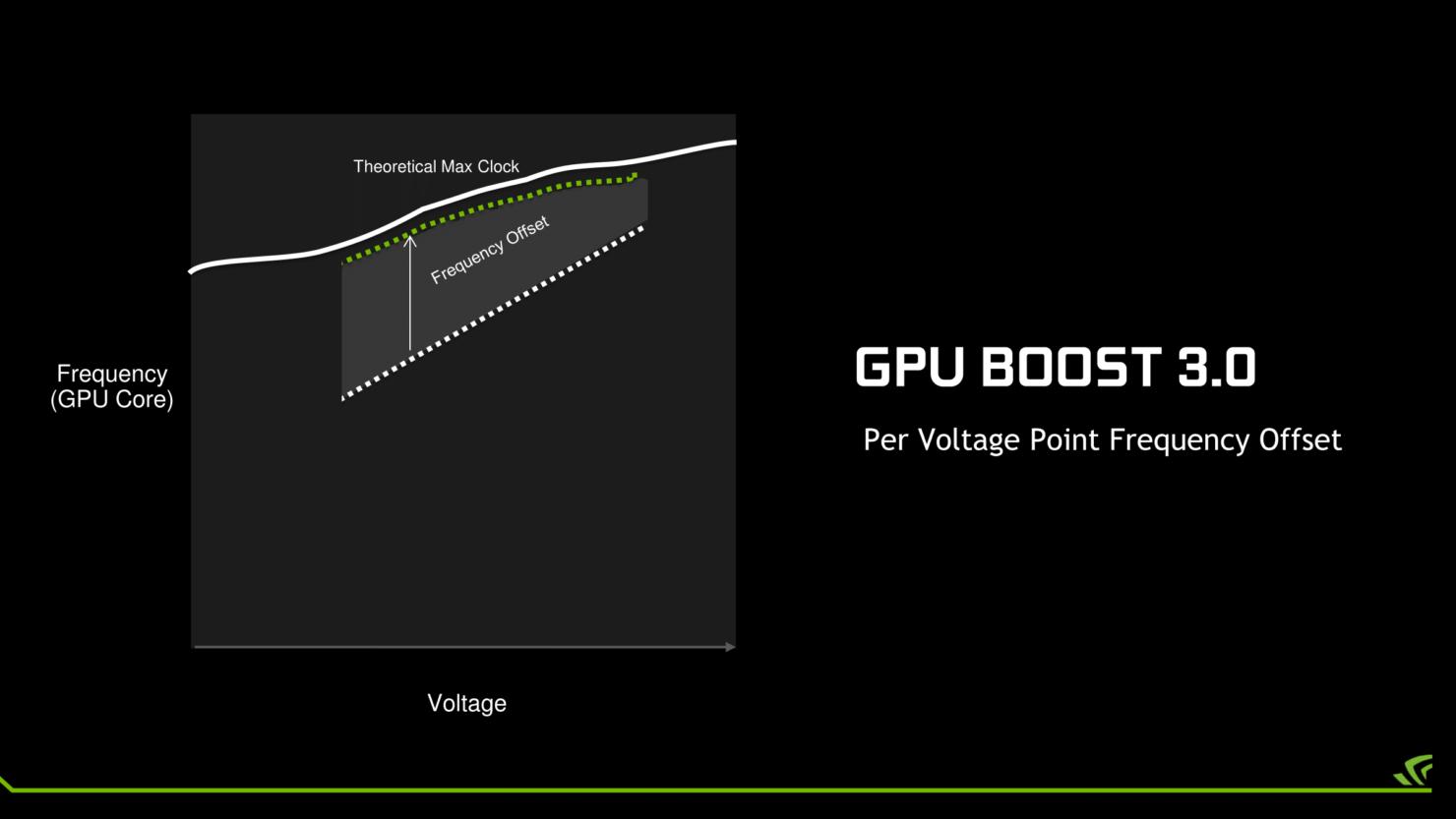nvidia-gpu-boost-3-0_3