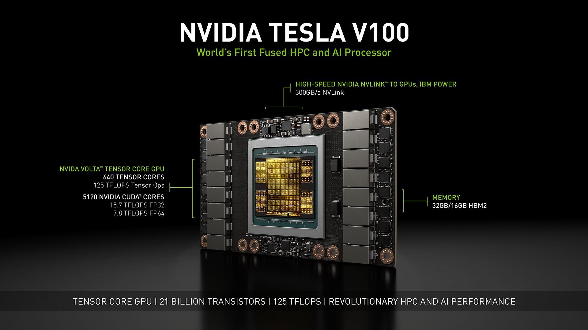 NVIDIA 7nm Next-Gen-GPUs To Be Built By TSMC