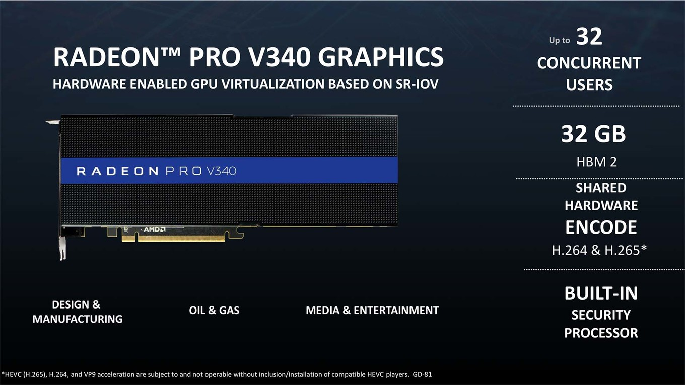 AMD Sneakily Launches The Radeon Pro V340 - Dual Vega 10 GPU With