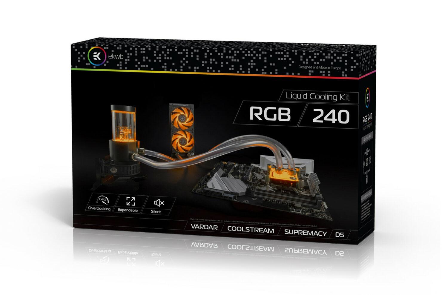 wccftech-ek-kit-rgb-1