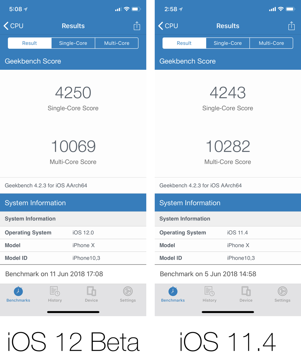 Geekbench Performance Test