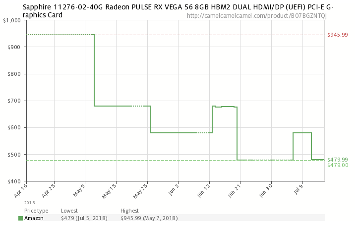 amd-radeon-rx-vega-56-sapphire-pulse-price