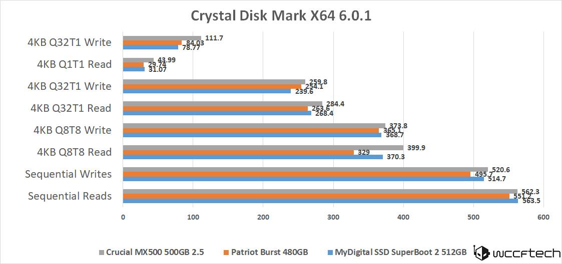 crucial-mx500-500gb-cdm