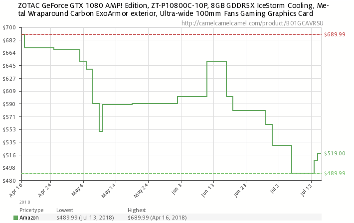 gtx-1080-zotac-amp-nvidia-geforce