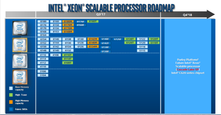 intel-cascade-lake-sp-xeon-purley_1