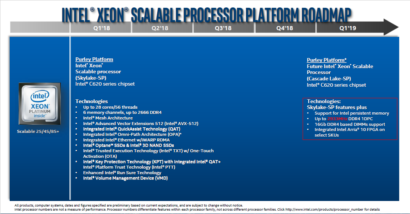 Intel Xeon Scalable Family Roadmap Revealed – Points Out 14nm