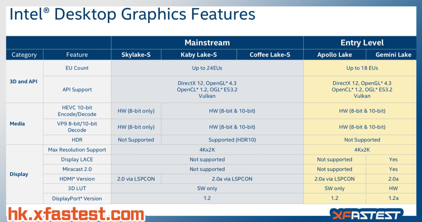 intel-desktop-roadmap_destkop-gpu