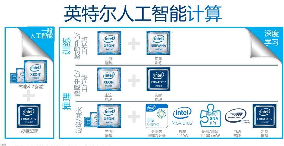 intel-xeon-scalable-family_2
