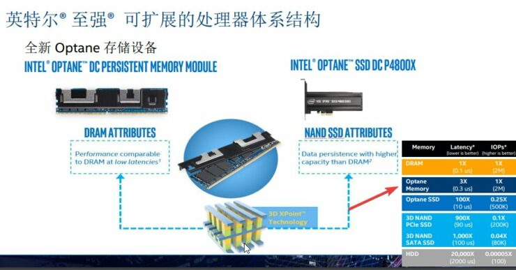 intel-xeon-scalable-family_3