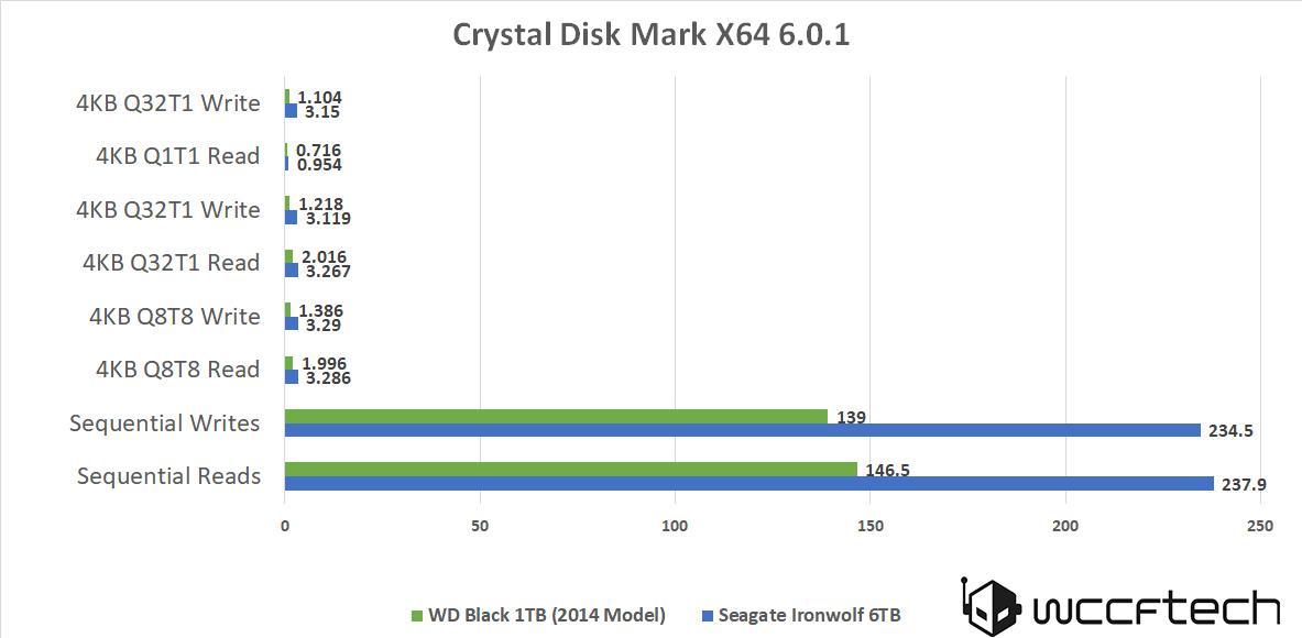 seagate-ironwolf-6tb-cdm