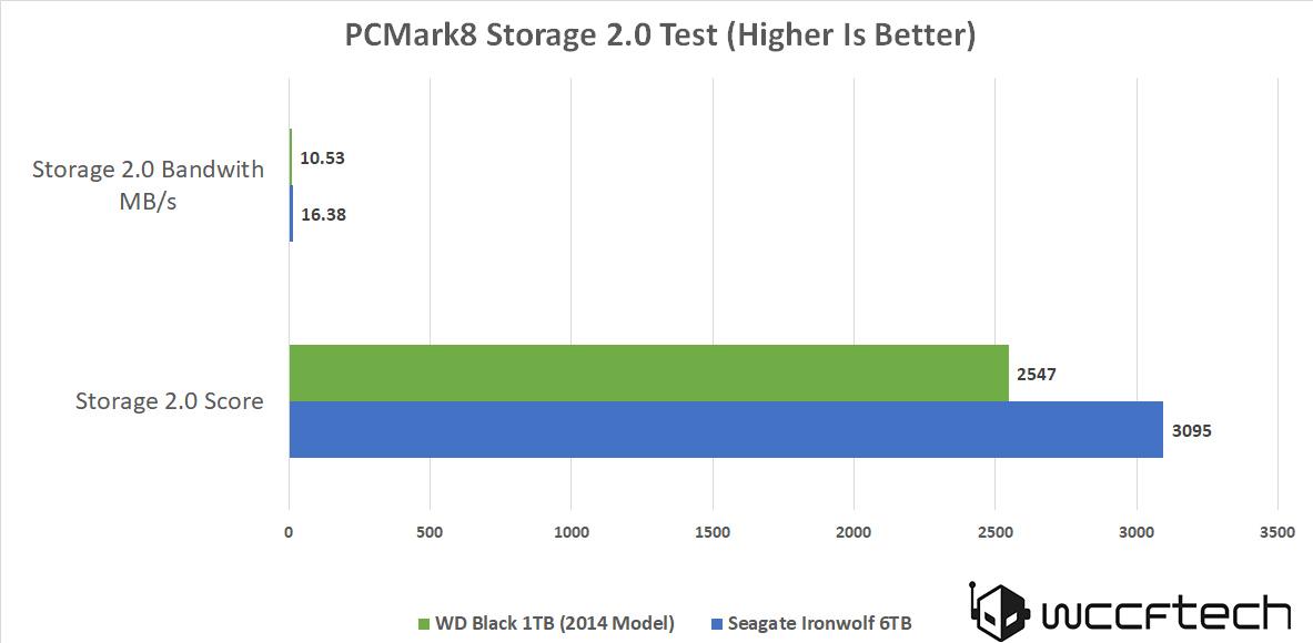 seagate-ironwolf-6tb-pcmark-storage-1