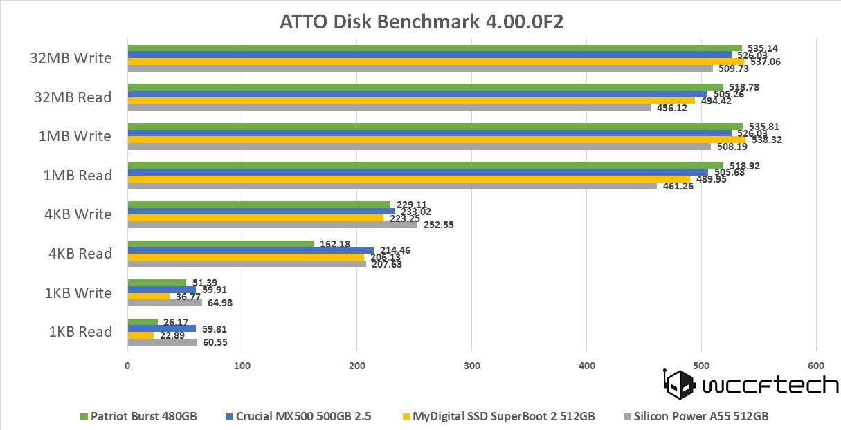 silicon-power-a55-512gb-atto