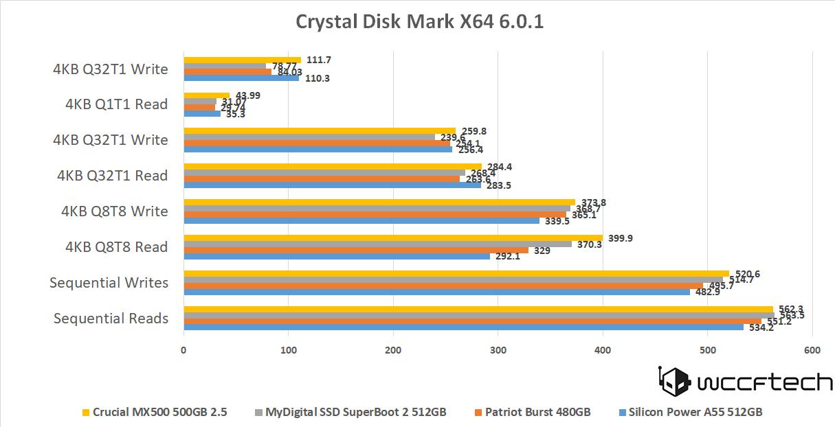 silicon-power-a55-512gb-cdm-2