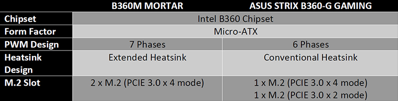 b360m-mortar-20180709-5