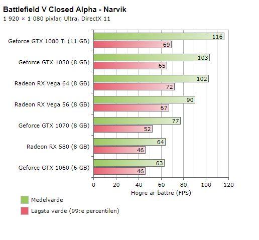 battlefield-5-nvidia-gtx-1080-ti-vs-amd-rx-vega-64