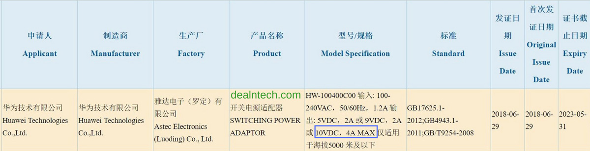 Huawei Expected To Release A Smartphone Fast Charging Tech That