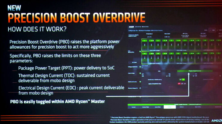 AMD Ryzen Threadripper 2990WX and 2950X CPU Performance Benchmarks Leak
