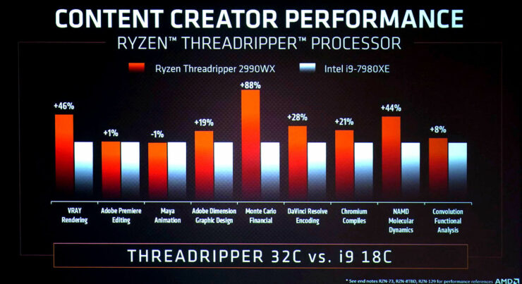 amd-ryzen-threadripper-2000-series-new_3