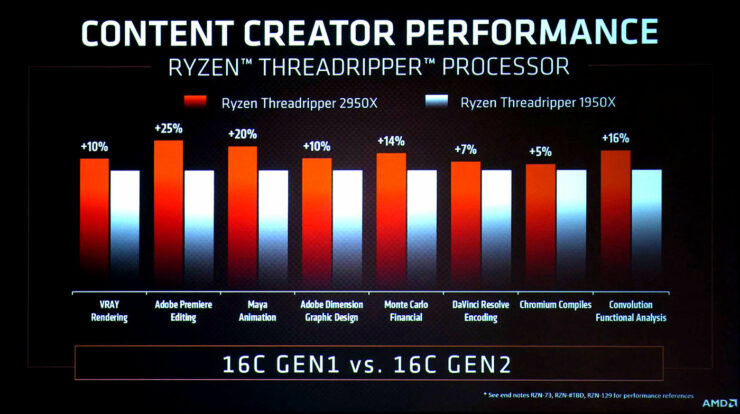 amd-ryzen-threadripper-2000-series-new_4