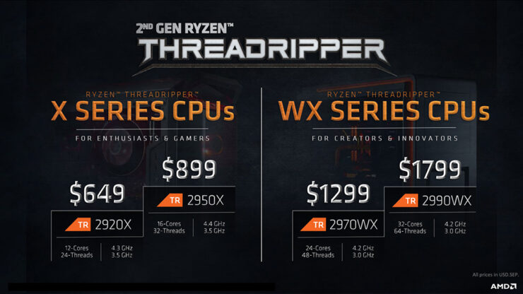 amd-ryzen-threadripper-2000-series_2