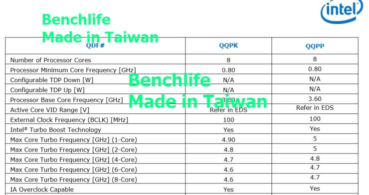 intel-core-i9-9900k-and-core-i7-9700k-clocks_1