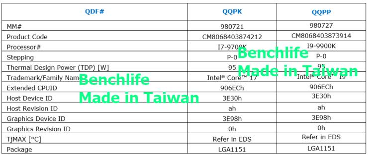 intel-core-i9-9900k-and-core-i7-9700k-clocks_2