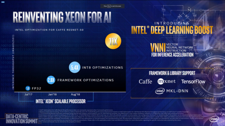 intel-xeon-processor_cascade-lake-xeon-sp-dl-boost