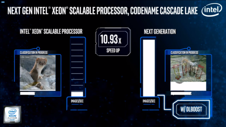 intel-xeon-processor_cascade-lake-xeon-sp-dl-boost_2