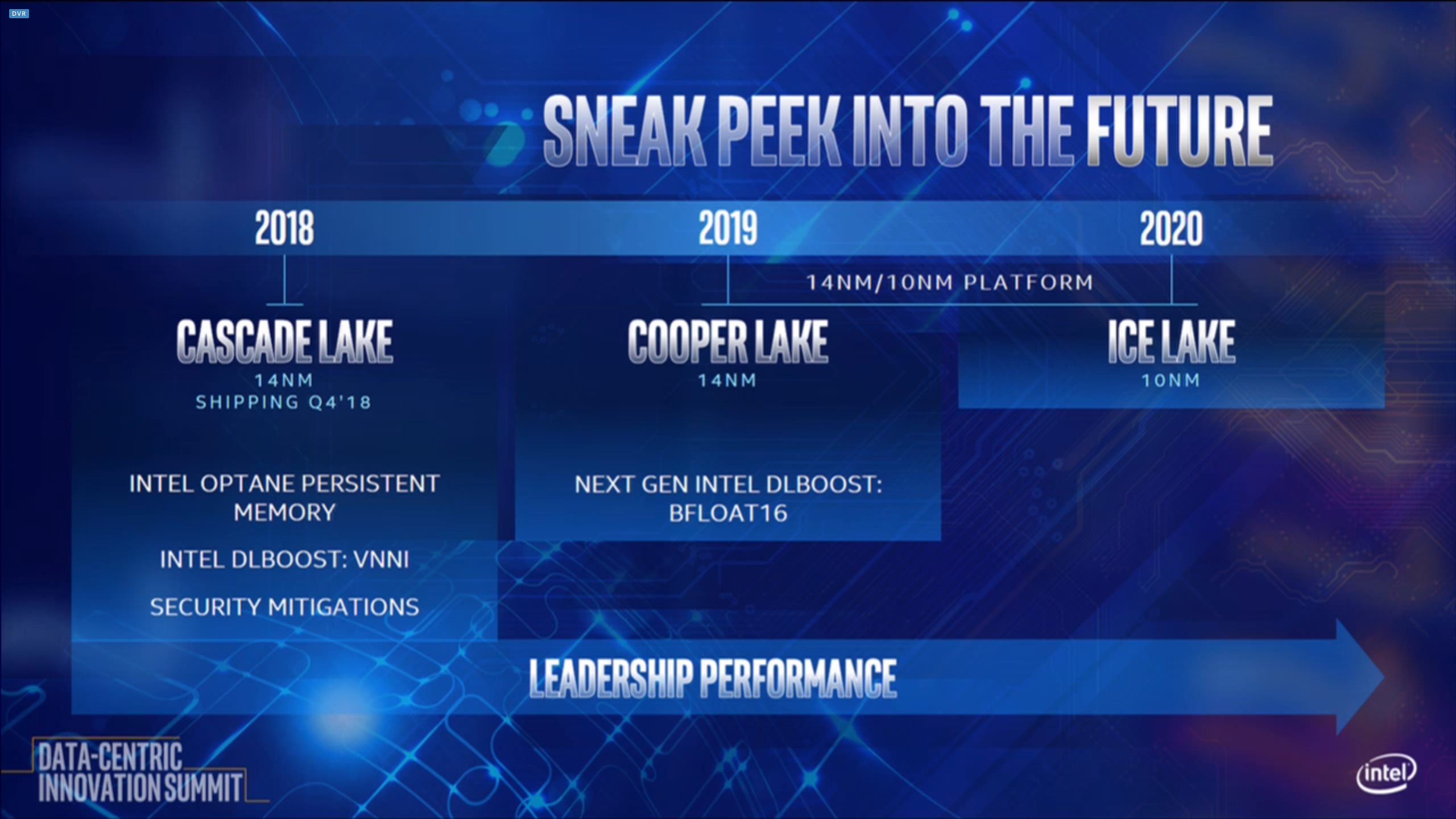 Intel Confirms Cascade Lake Advanced Performane 48 Core Xeon CPUs