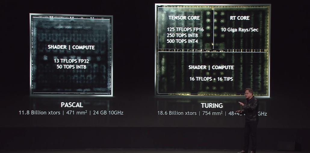 Nvidia Ampere sería la revolución del Ray Tracing definitiva según nuevos rumores