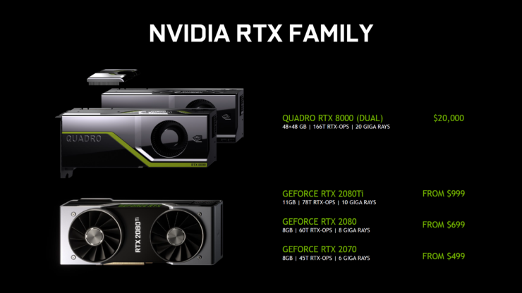 nvidia_gamescom_2018_geforce_rtx_20_series_launch_26