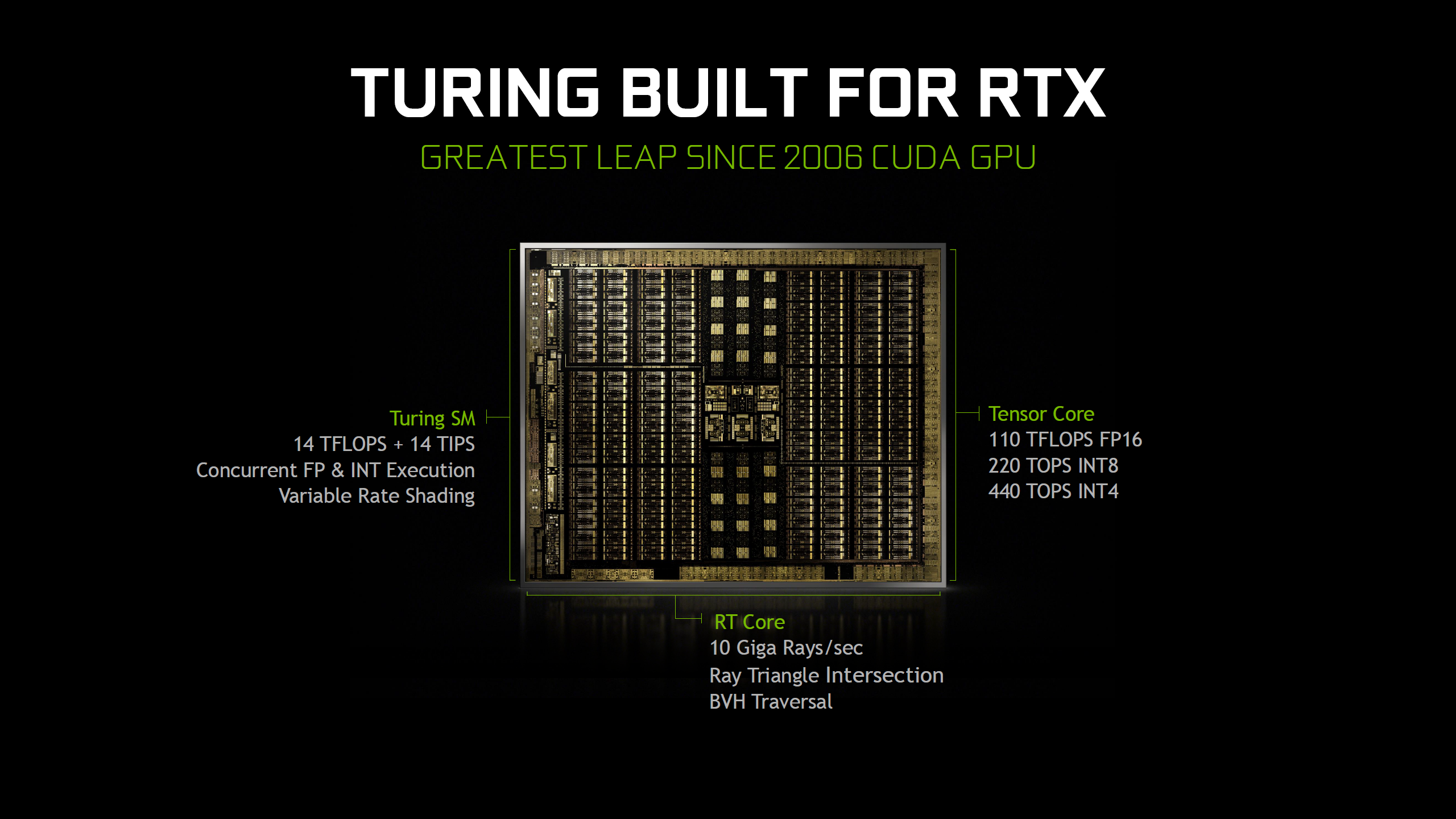 Nvidia Turing Tu102 Gpu For Geforce Rtx 2080 Ti Has 50 Better Per Playstation 4 Block Diagram The 72 Streaming Multiprocessors Sm Featuring 64 Cuda Cores Each Full Die Features 4608 While