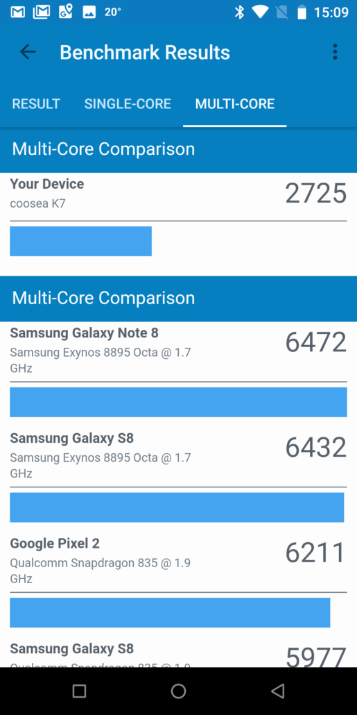 oukitel-k7-phone-review-06-part-3-geekbench-multicore-comparison-part-1