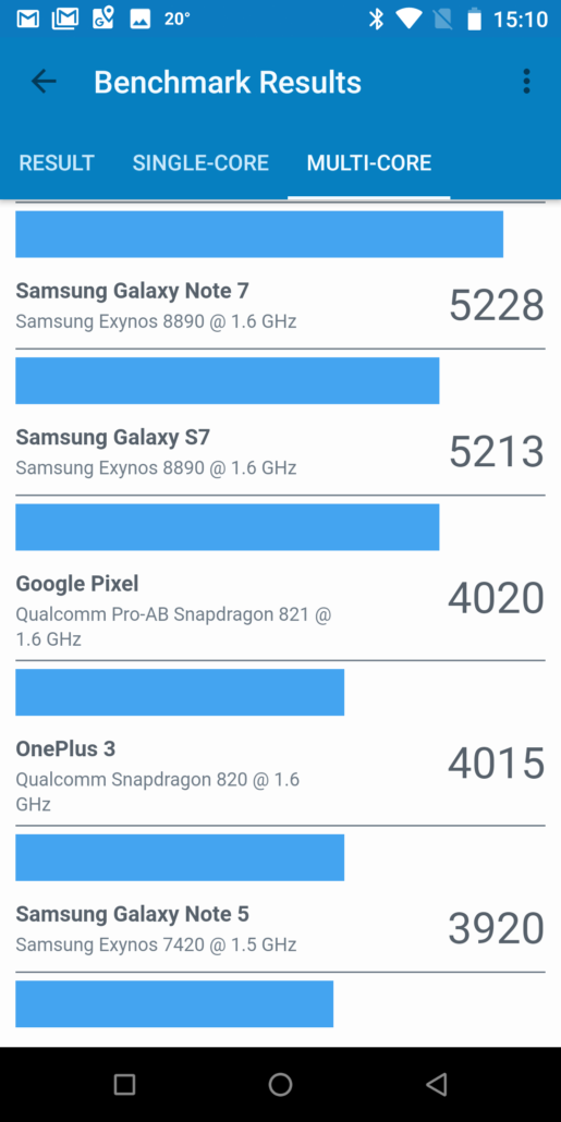oukitel-k7-phone-review-06-part-4-geekbench-multicore-comparison-part-2