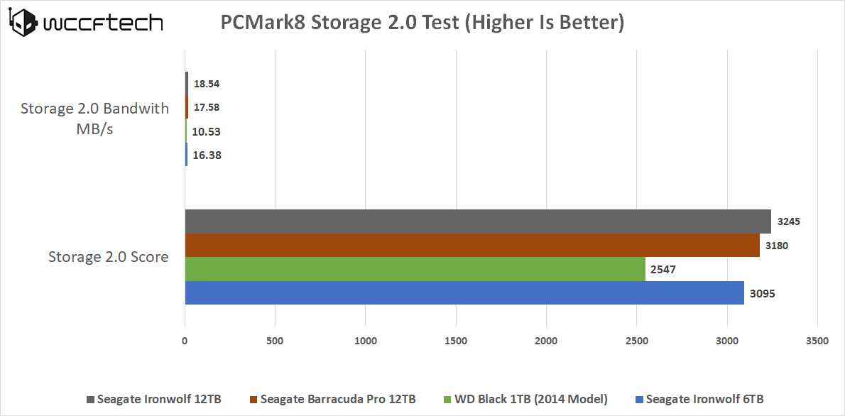 seagate-12tb-ironwolf-pcmark8-storage-1