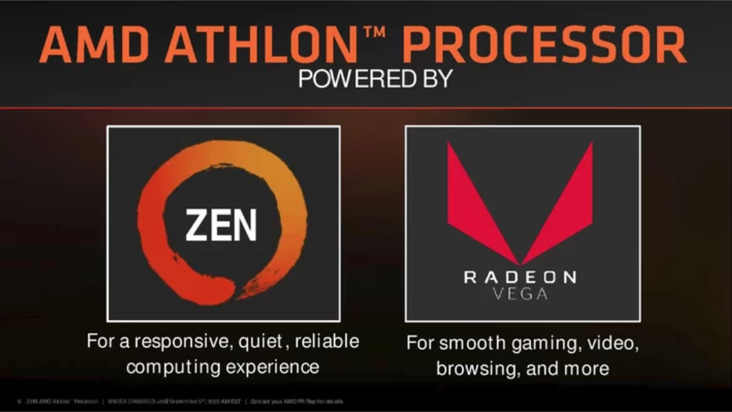 AMD Intros $55 US Athlon CPU With Zen and Vega Cores For