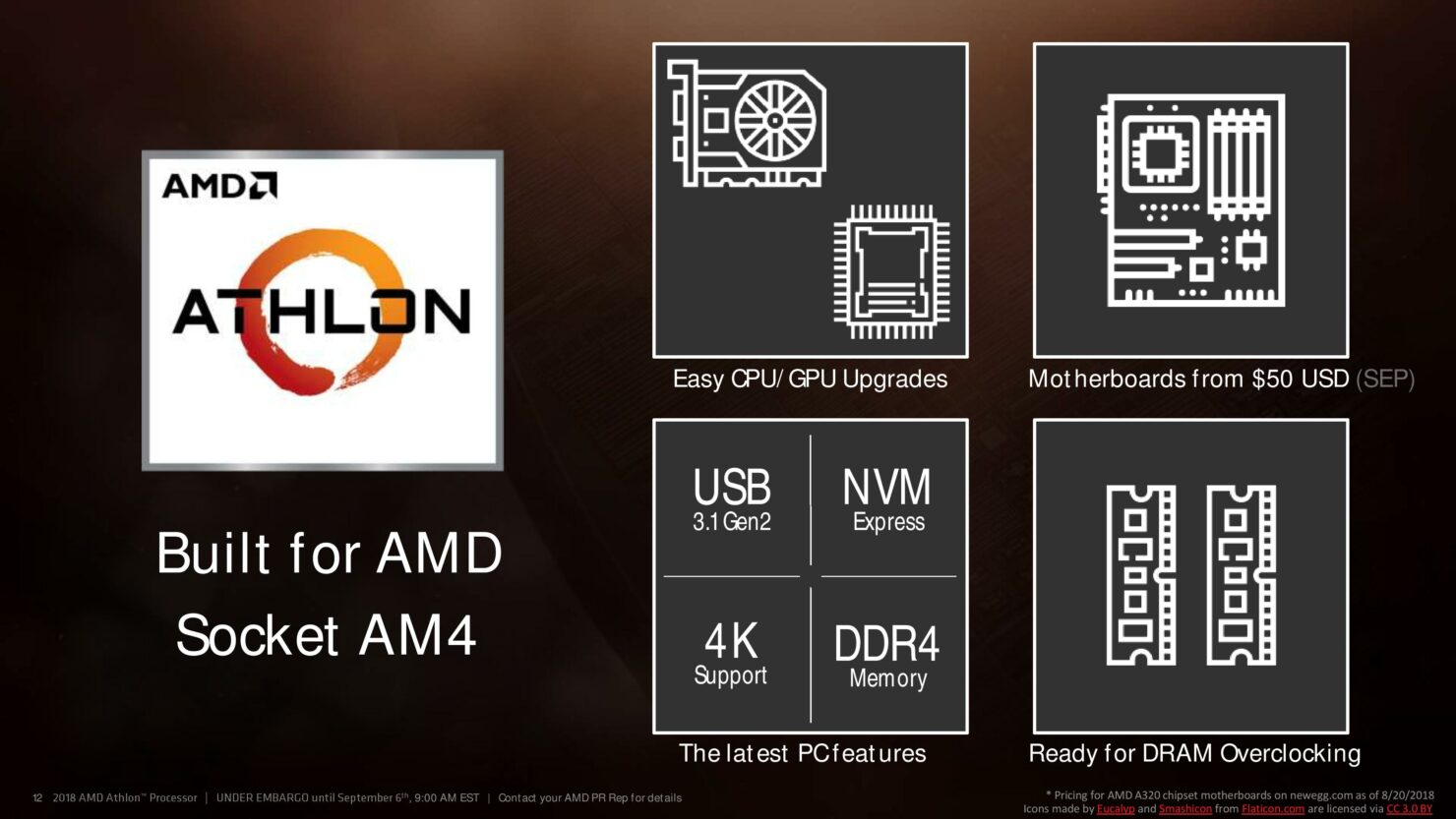 amd-athlon-and-am4-compatibility