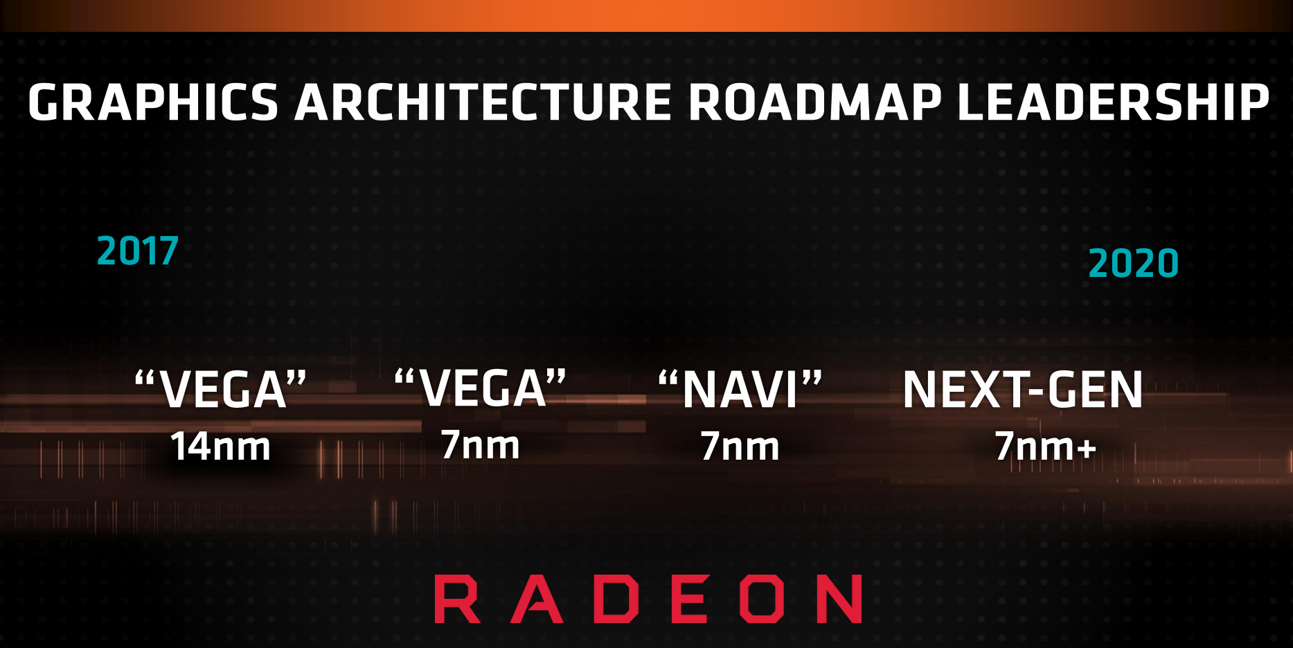 AMD Arcturus Next-Generation 7nm+ GPU Revealed