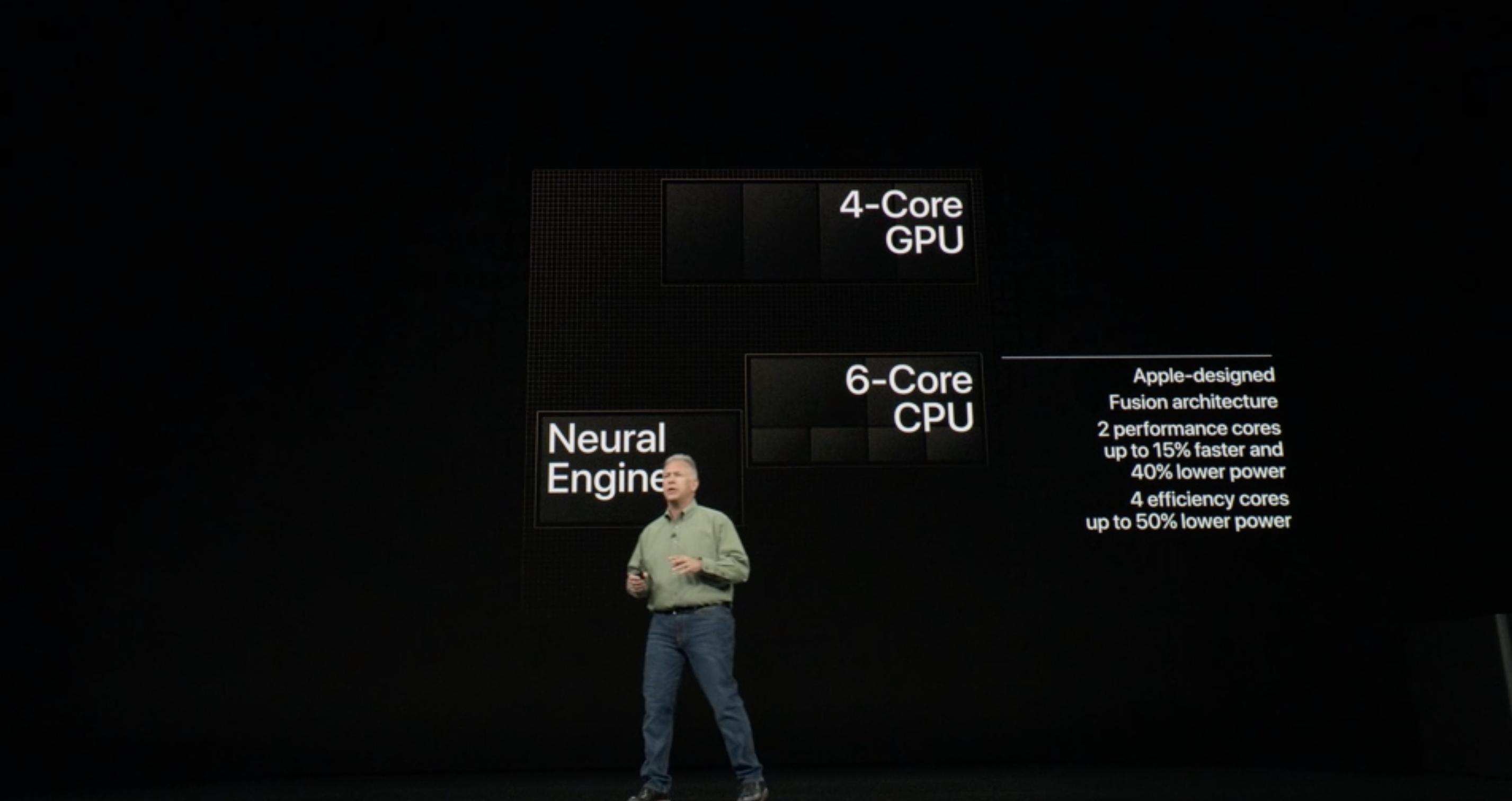 Apple A12 Bionic: 7 Billion Transistors, 5 TOPS Neural