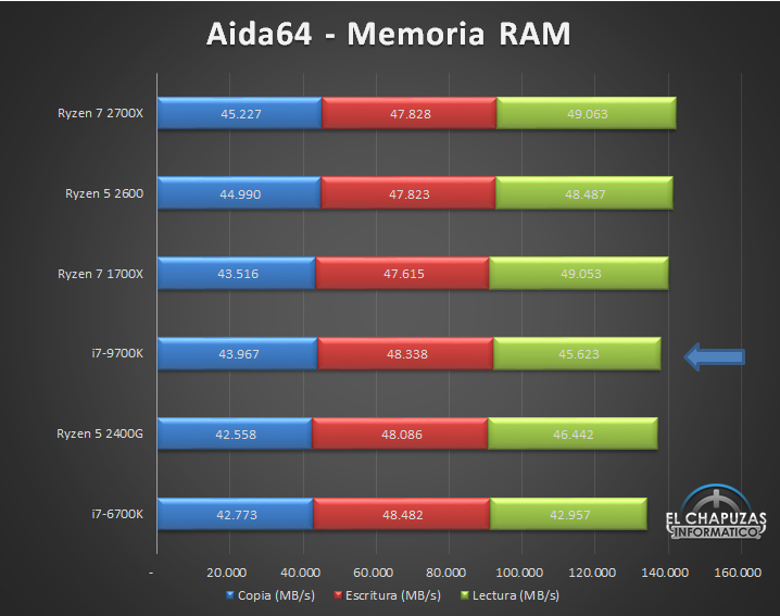 core-i7-9700k-benchmarks-05