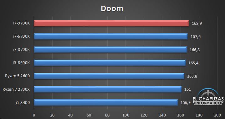 core-i7-9700k-juegos-02