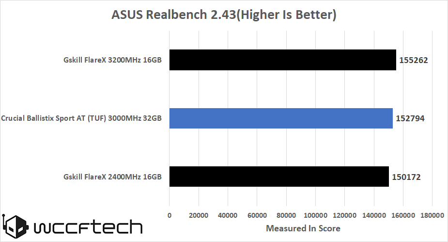 crucial-ballistix-sport-at-asus-realbench