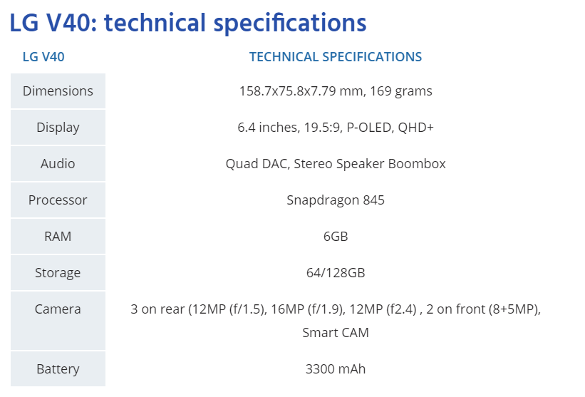 LG V40 ThinQ Specifications Leak Reveal Five Cameras and