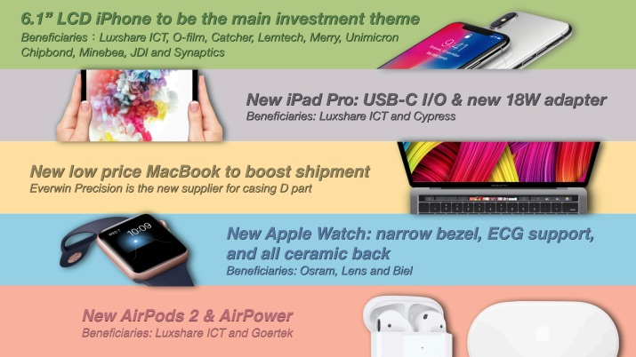 Apple to unveil new iPhones, revamped iPads and more on Wednesday