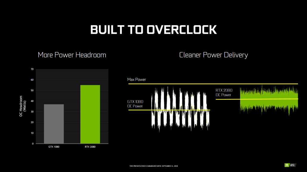 nvidia-geforce-20-series_official_geforce-rtx_overclock