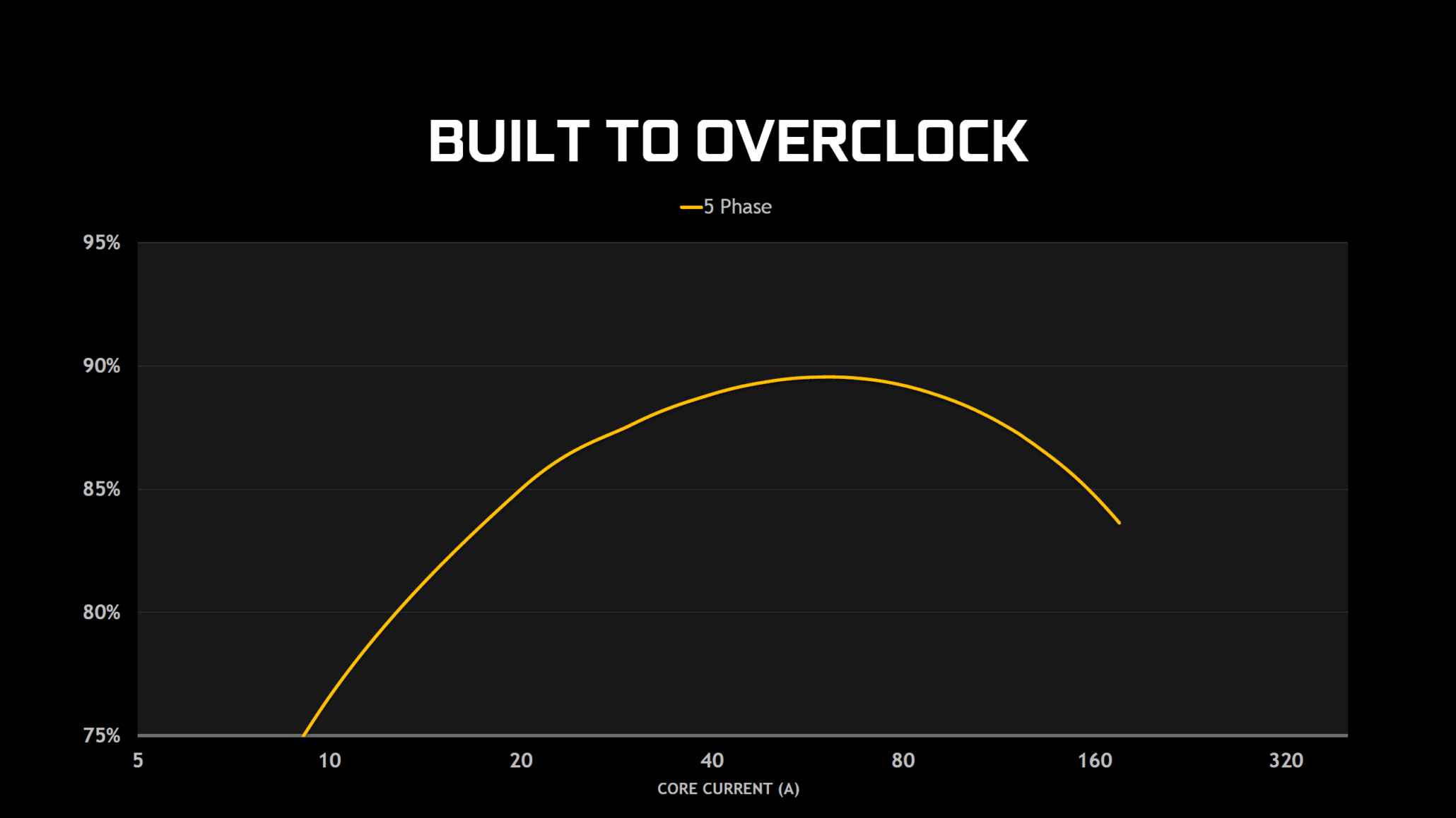nvidia-geforce-20-series_official_geforce-rtx_overclock_1