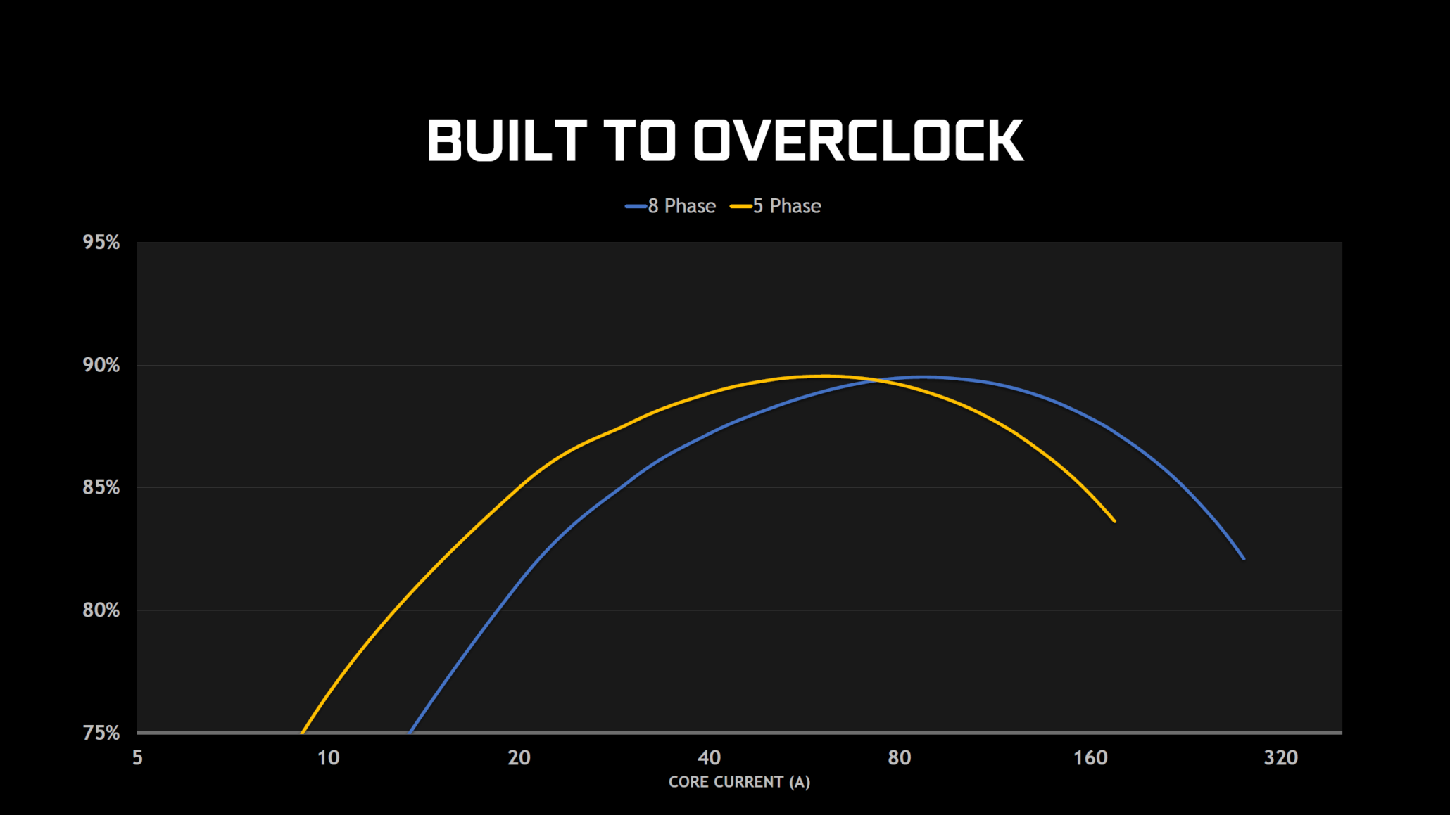 nvidia-geforce-20-series_official_geforce-rtx_overclock_2