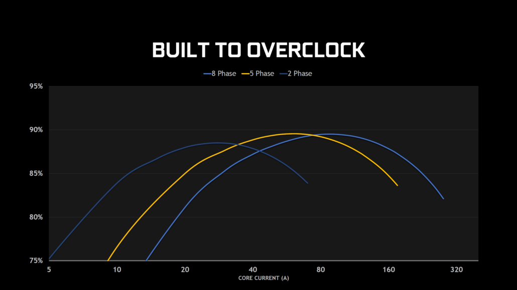 nvidia-geforce-20-series_official_geforce-rtx_overclock_3