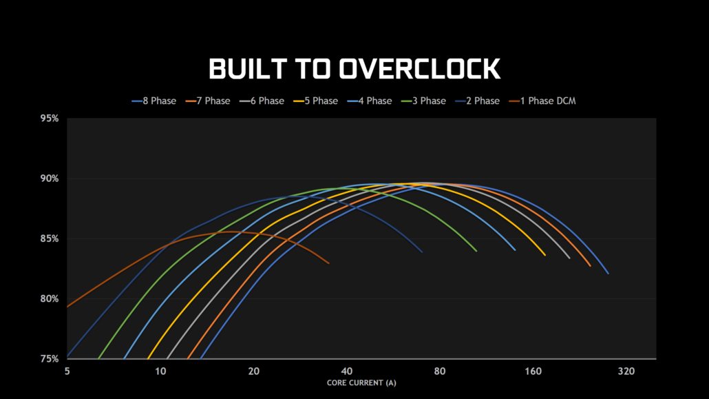 nvidia-geforce-20-series_official_geforce-rtx_overclock_4