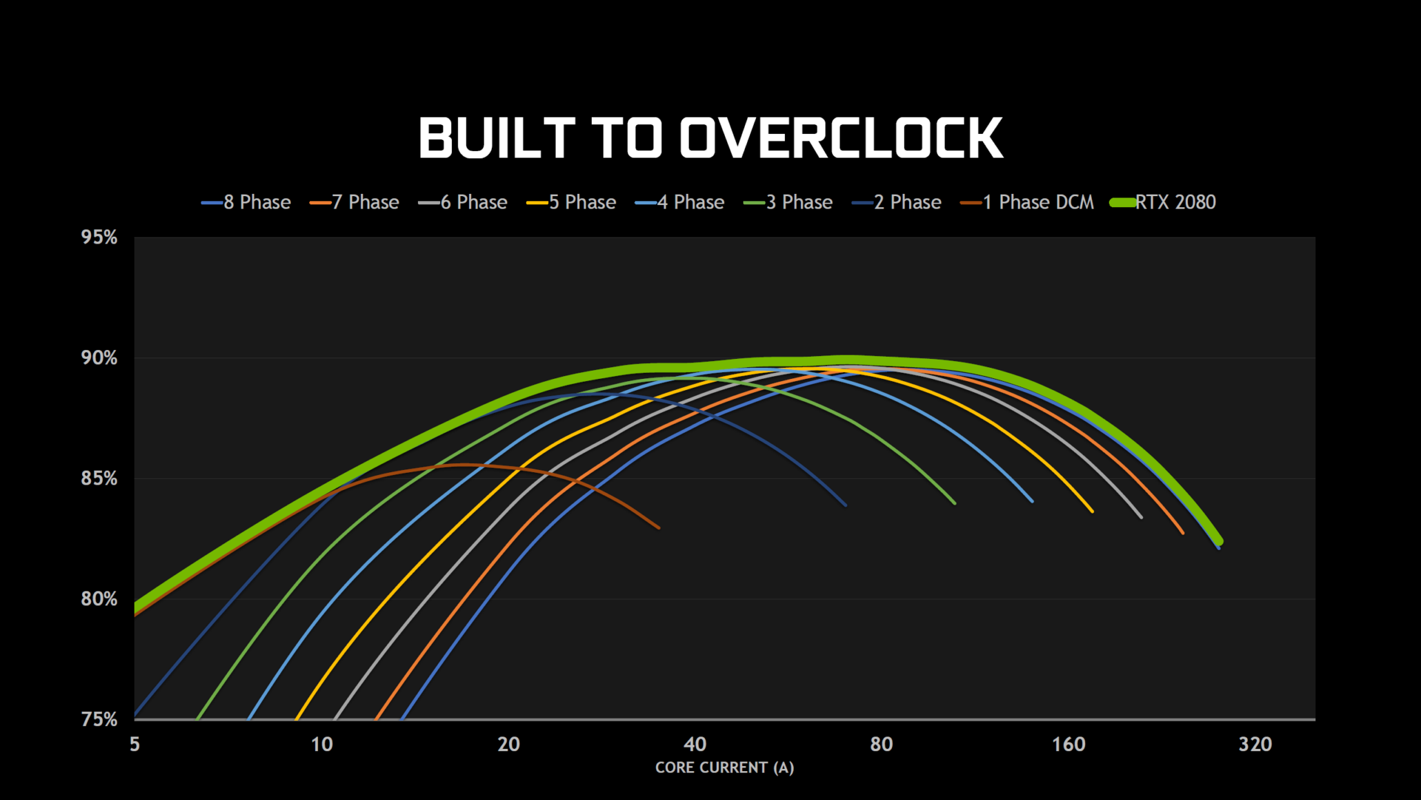 nvidia-geforce-20-series_official_geforce-rtx_overclock_5